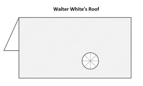 walter white's roof pizza