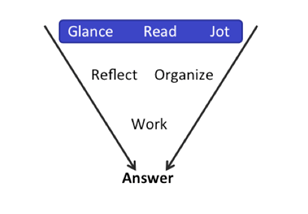 glance_read_jot