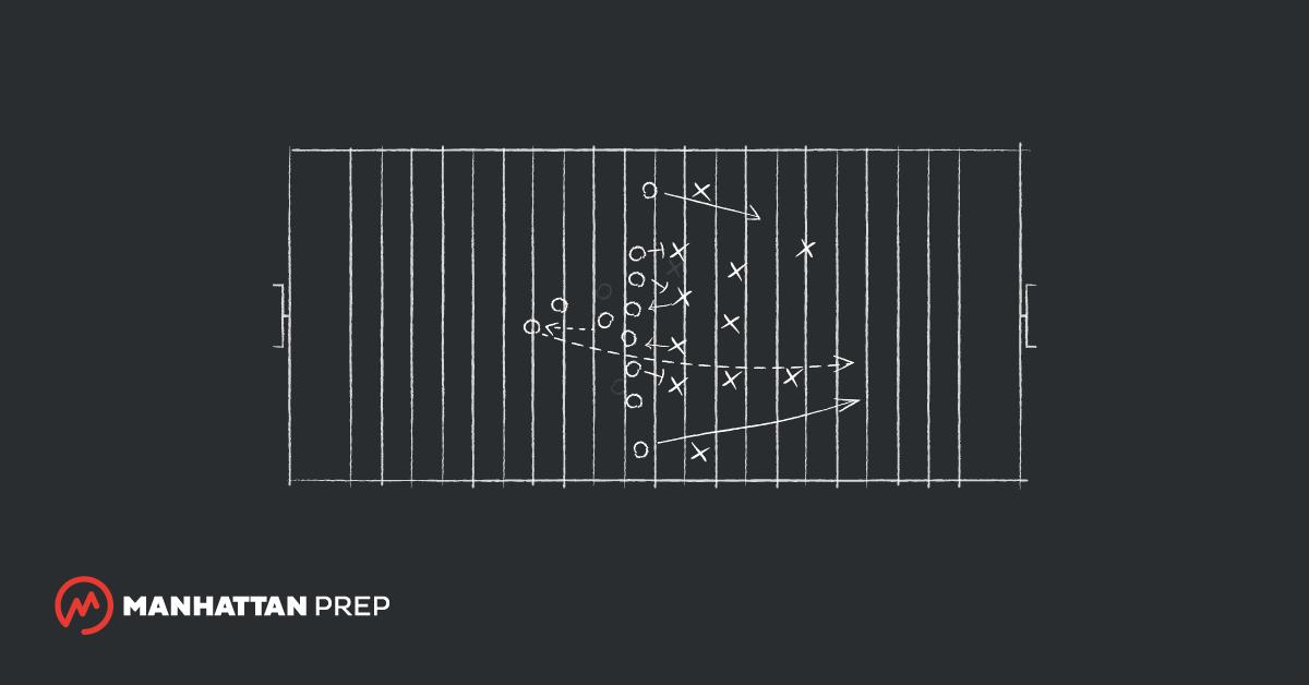 Manhattan Prep GMAT Blog - GMAT Approach: Win Every Question by James Brock