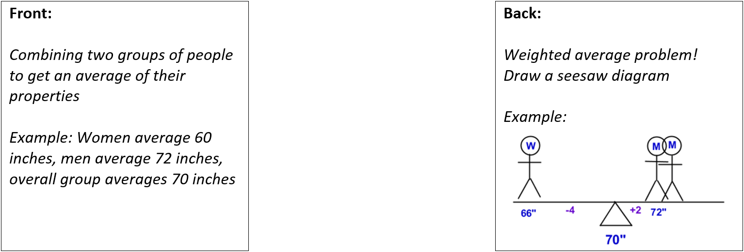 CC_27_-_Flashcard_2_Front_and_Back