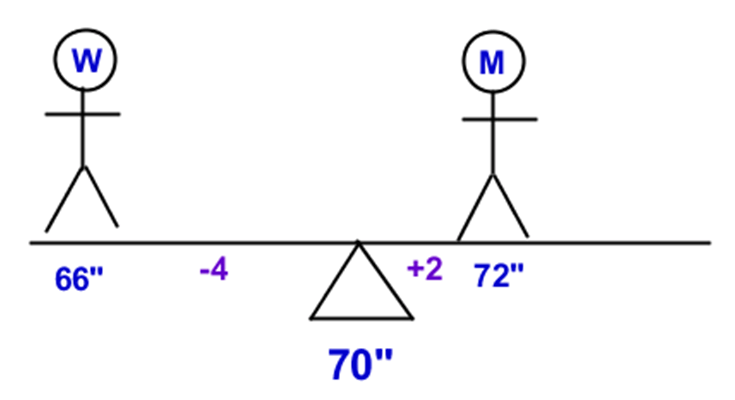 Weighted_Average_Problems_2