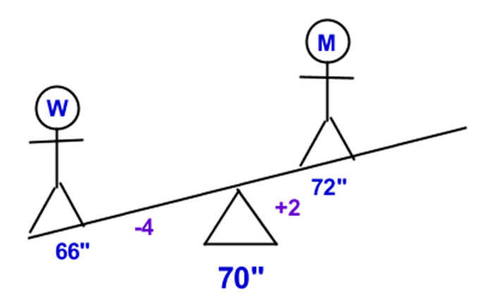 Weighted_Average_Problems_3