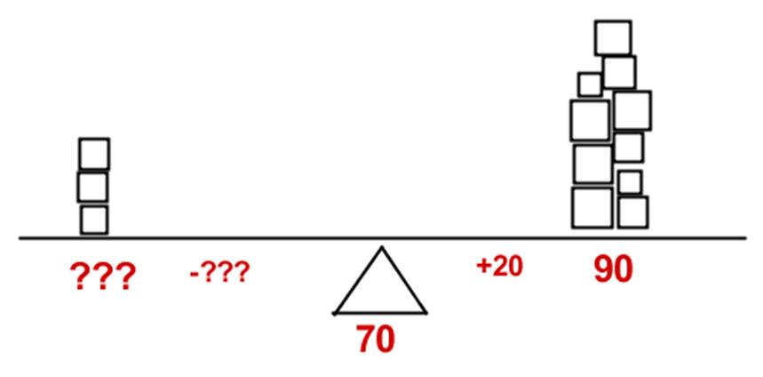 Manhattan Prep GRE Blog Weighted Average Problems Image 5