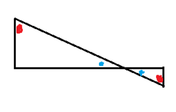 Manhattan Prep GRE Blog - GRE Geometry: 3 Ways to Spot Similar Triangles: Diagram 5