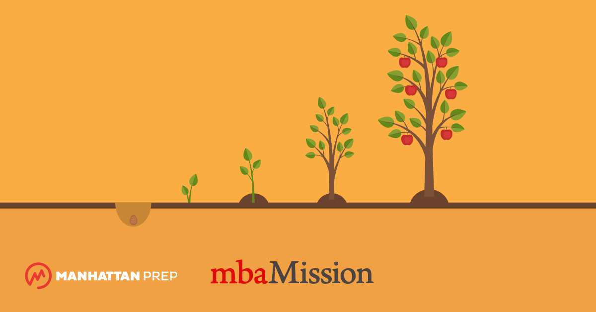 Manhattan Prep GRE Blog - The Value of Current Community Service by mbaMission