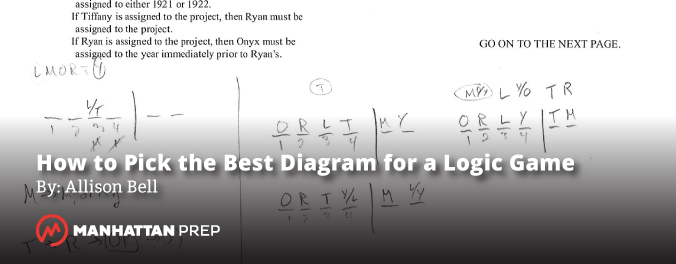 Manhattan Prep LSAT Blog - How to Pick the Best diagram for a Logic Game by Allison Bell