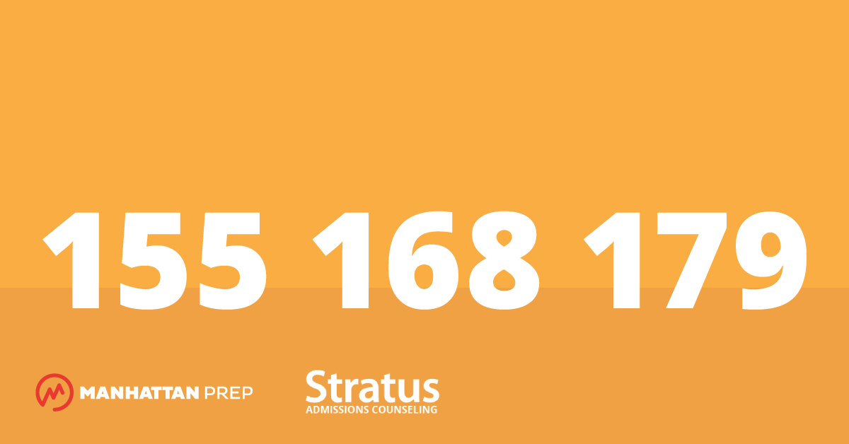 Manhattan Prep LSAT Blog - How Law Schools Evaluate Multiple LSAT Scores by Stratus Admissions Counseling